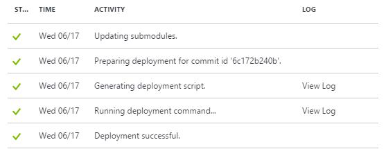Deployment details